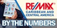 REMAXCA by the numbers